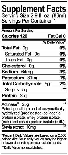 Proasis Nutrition Facts